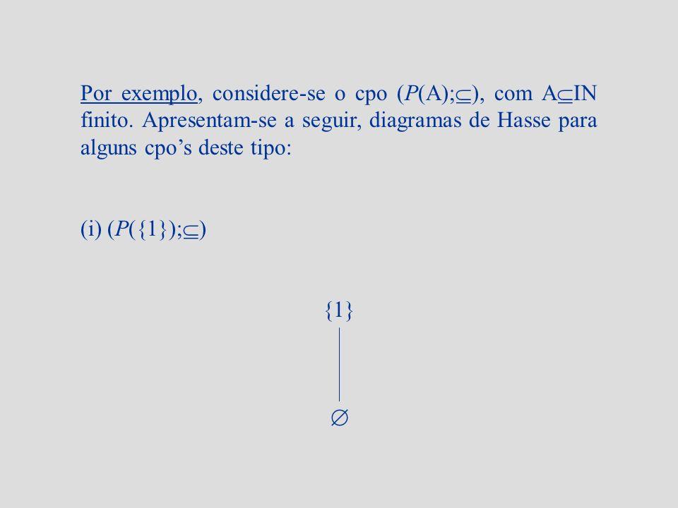 Por exemplo, considere-se o cpo (P(A);), com AIN finito
