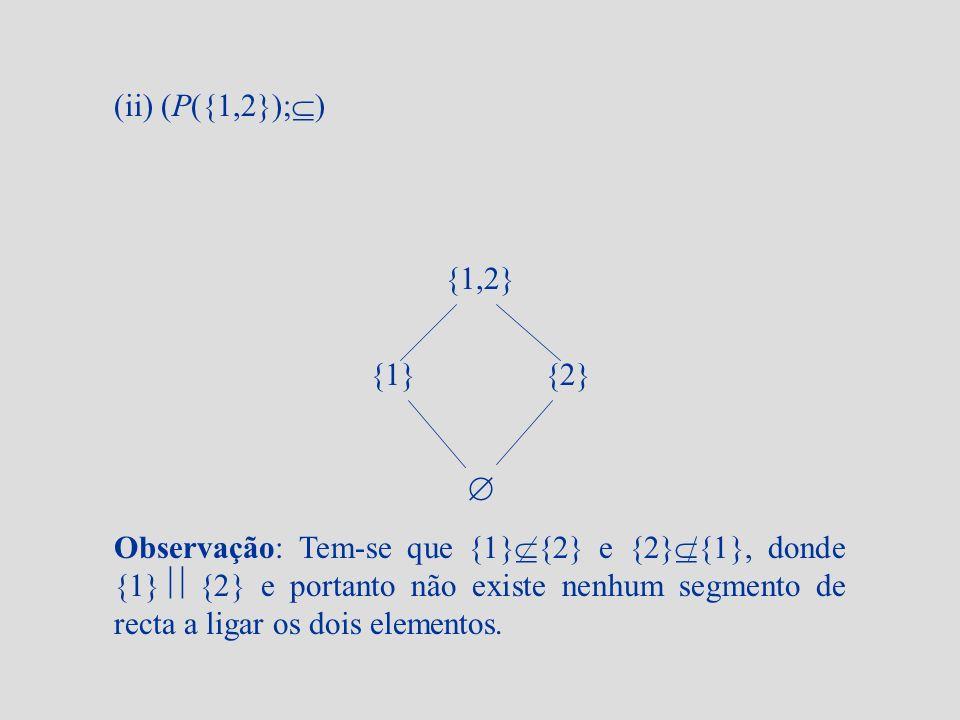 (ii) (P({1,2});) {1,2} {1} {2} 