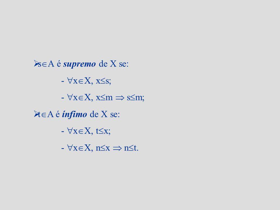 sA é supremo de X se: - xX, xs; - xX, xm  sm; tA é ínfimo de X se: - xX, tx; - xX, nx  nt.