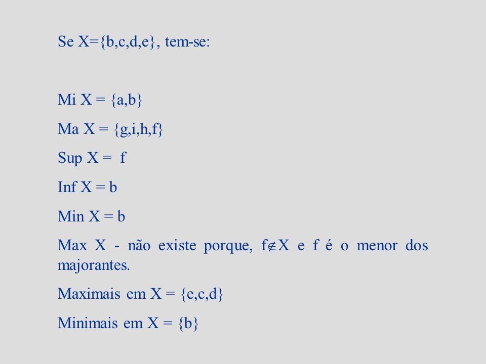 Se X={b,c,d,e}, tem-se: Mi X = {a,b} Ma X = {g,i,h,f} Sup X = f. Inf X = b. Min X = b.