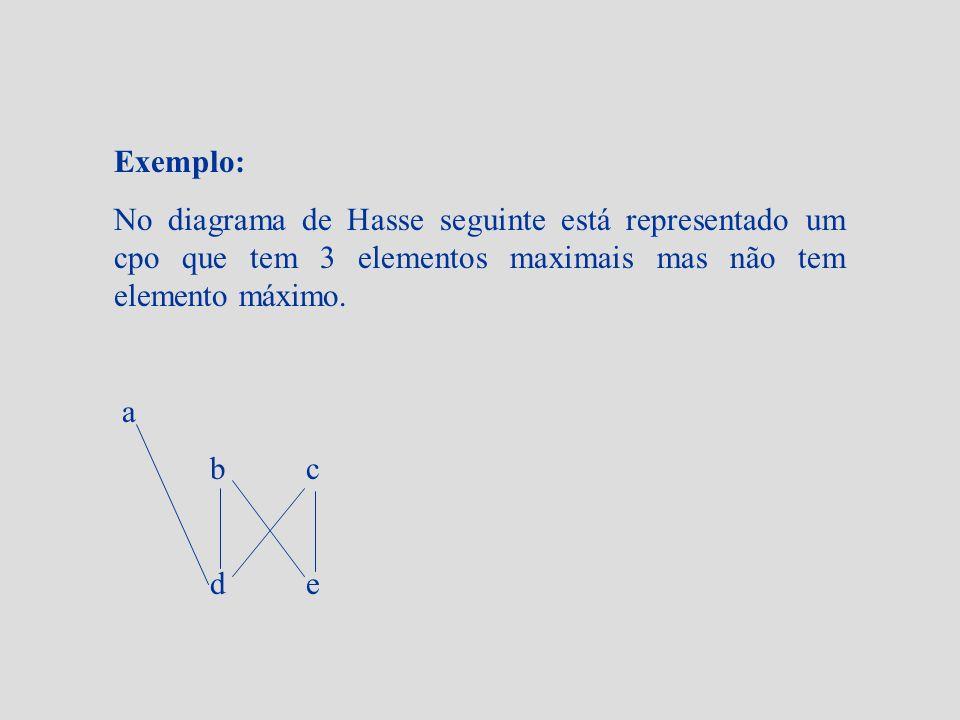 Exemplo: No diagrama de Hasse seguinte está representado um cpo que tem 3 elementos maximais mas não tem elemento máximo.