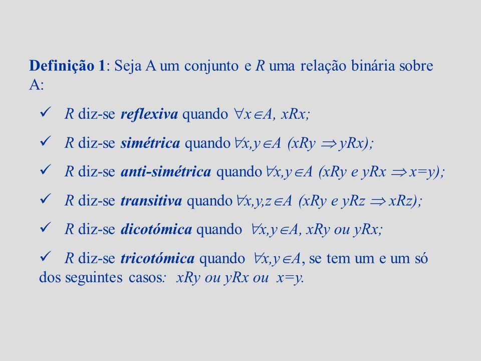 Definição 1: Seja A um conjunto e R uma relação binária sobre A: