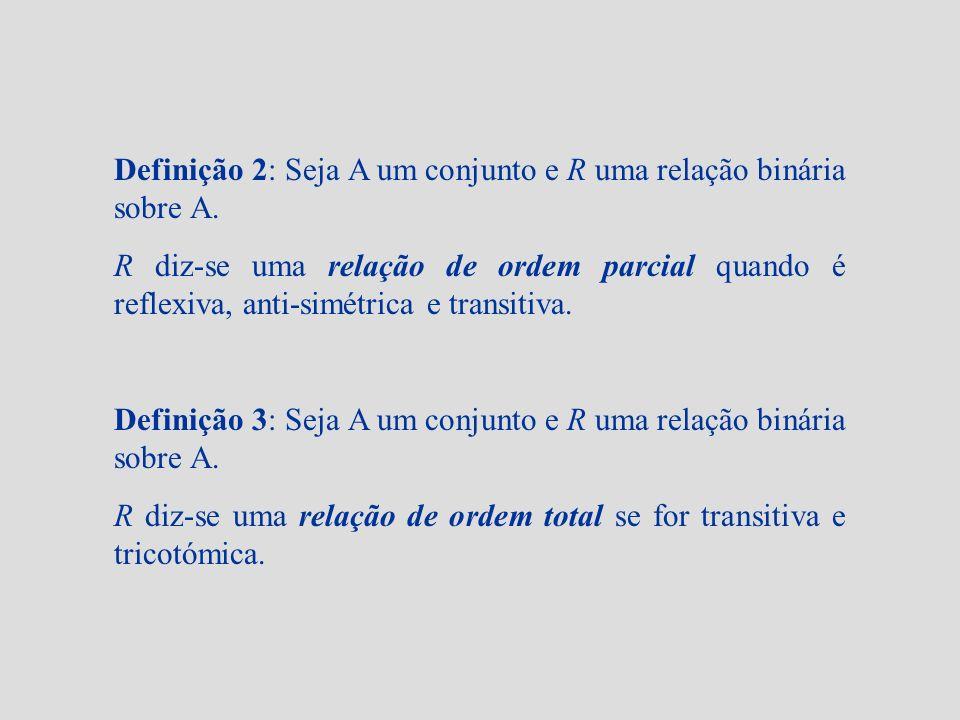 Definição 2: Seja A um conjunto e R uma relação binária sobre A.