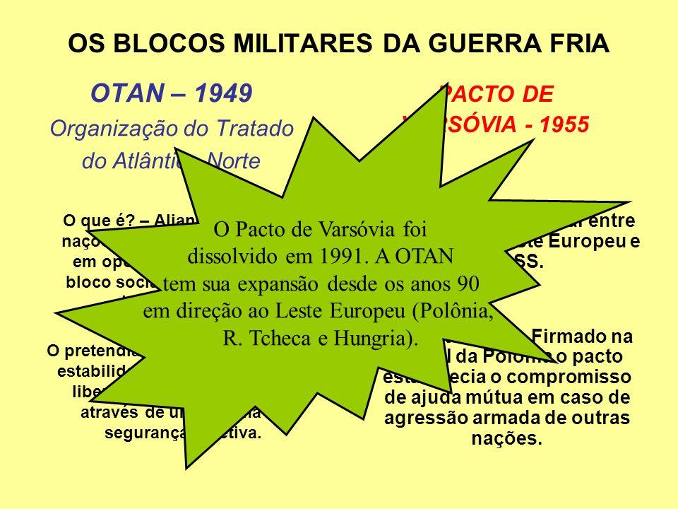 OS BLOCOS MILITARES DA GUERRA FRIA