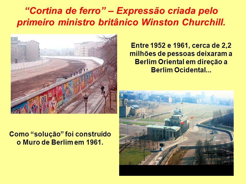Como solução foi construído o Muro de Berlim em 1961.