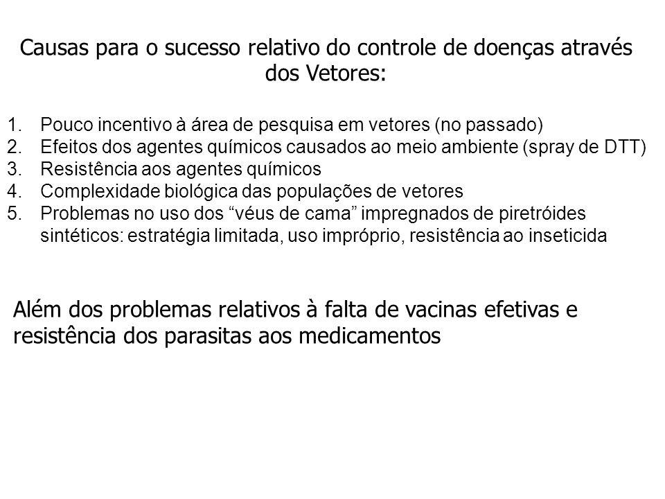 Causas para o sucesso relativo do controle de doenças através dos Vetores: