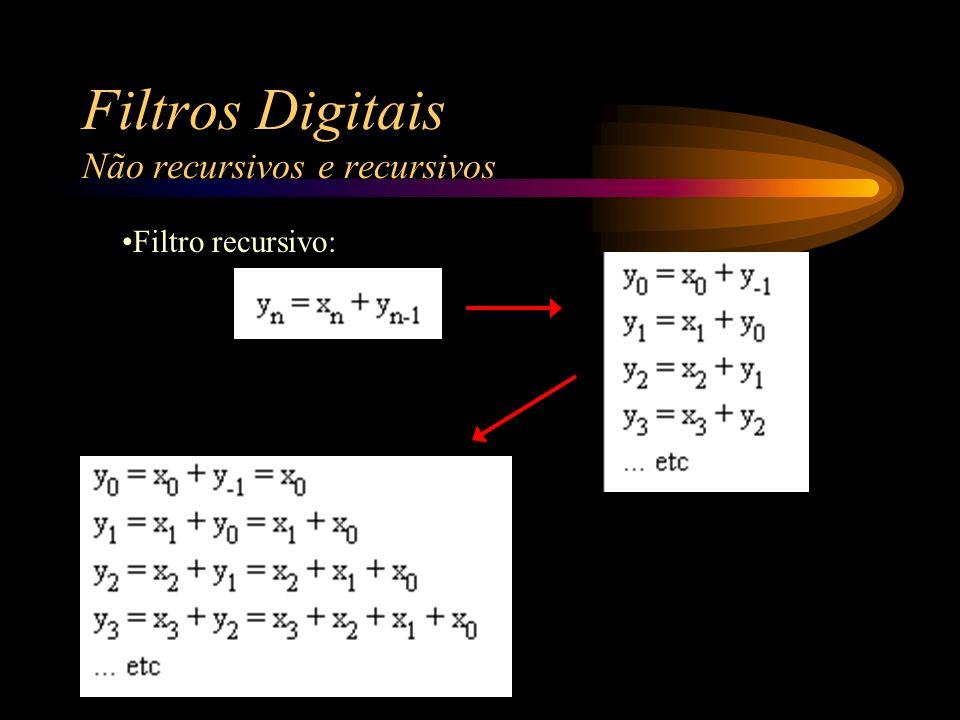 Filtros Digitais Não recursivos e recursivos