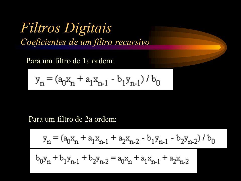 Filtros Digitais Coeficientes de um filtro recursivo