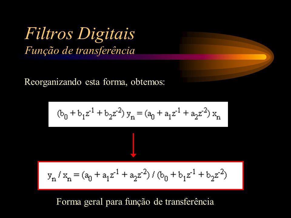 Filtros Digitais Função de transferência