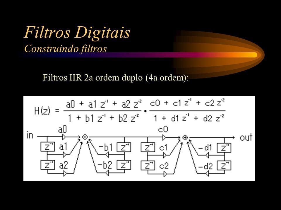Filtros Digitais Construindo filtros