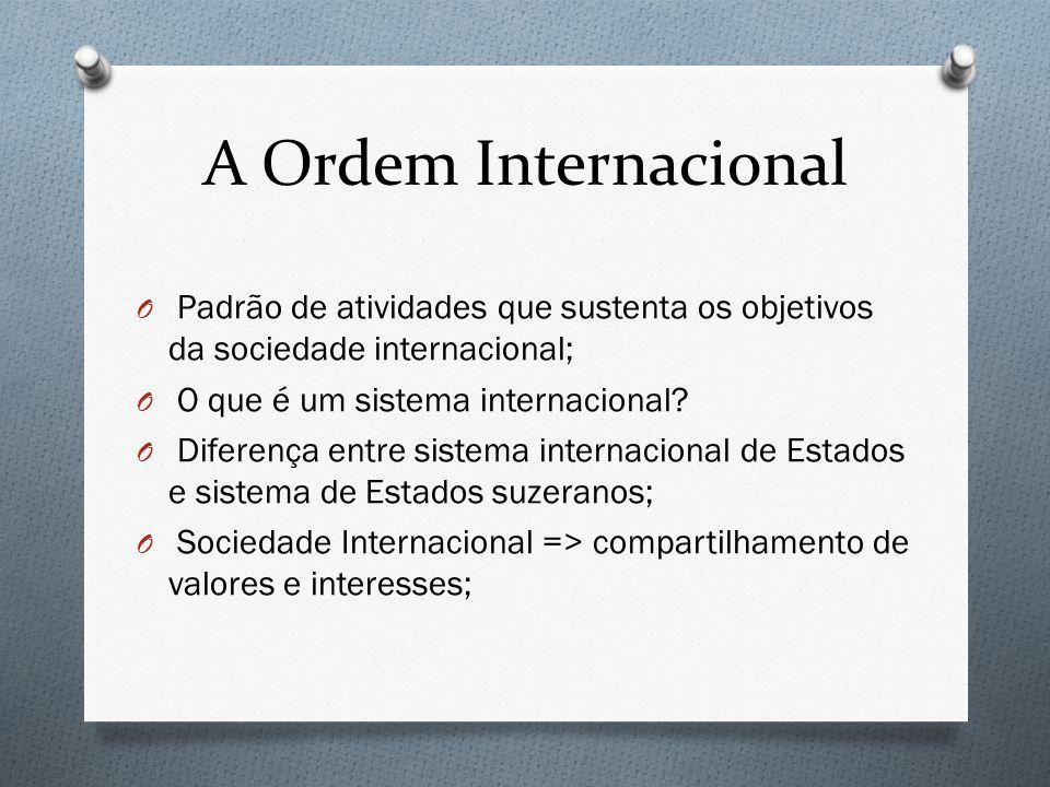 A Ordem Internacional Padrão de atividades que sustenta os objetivos da sociedade internacional; O que é um sistema internacional