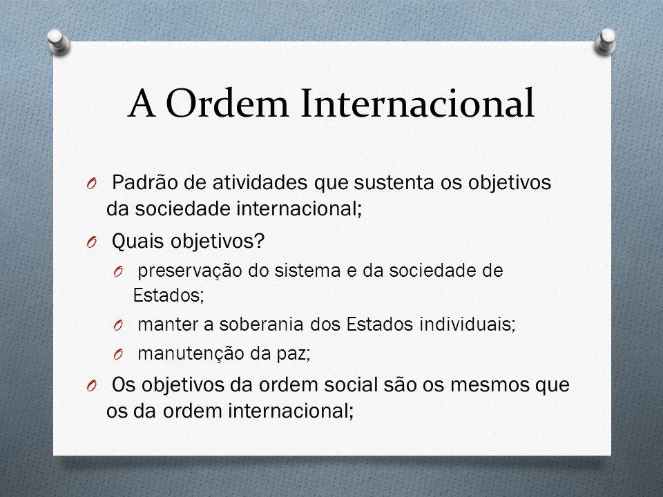 A Ordem Internacional Padrão de atividades que sustenta os objetivos da sociedade internacional; Quais objetivos