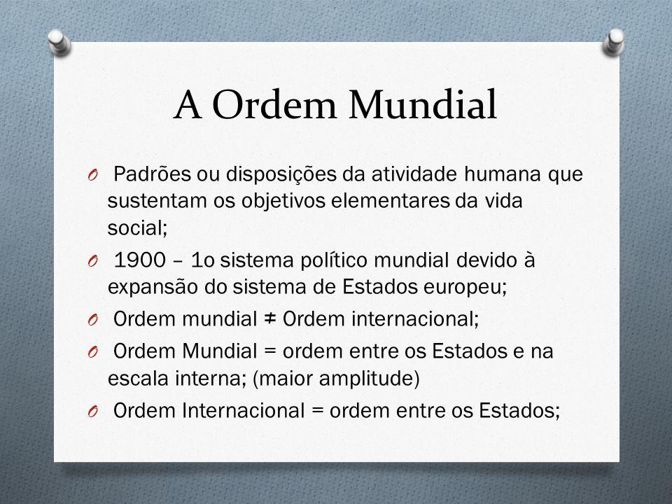 A Ordem Mundial Padrões ou disposições da atividade humana que sustentam os objetivos elementares da vida social;