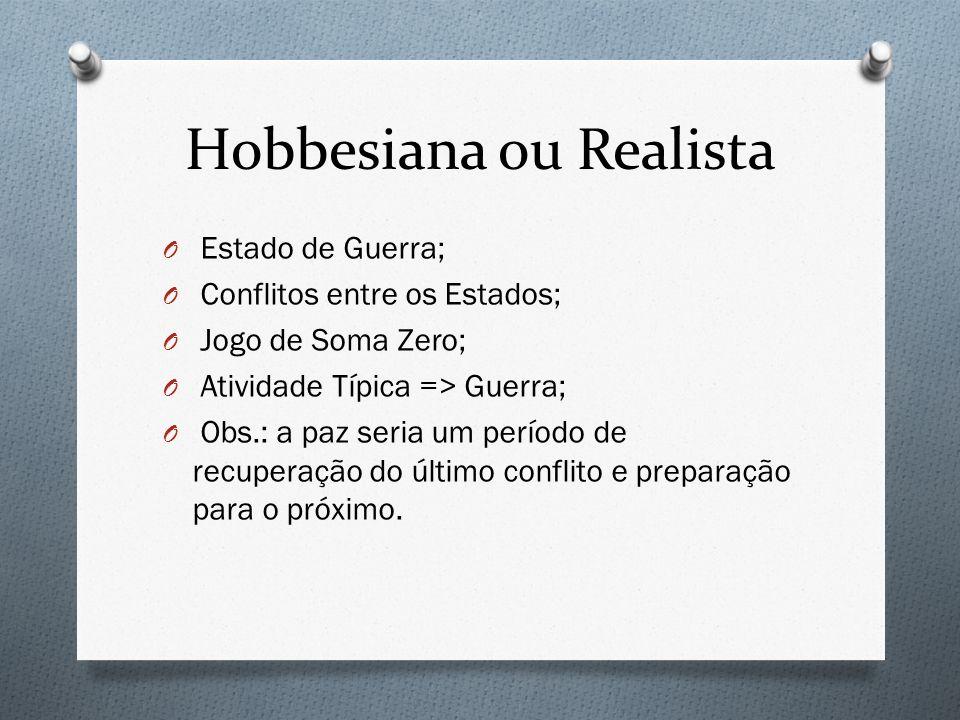 Hobbesiana ou Realista