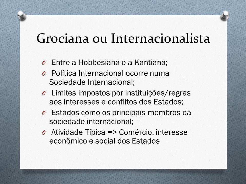 Grociana ou Internacionalista
