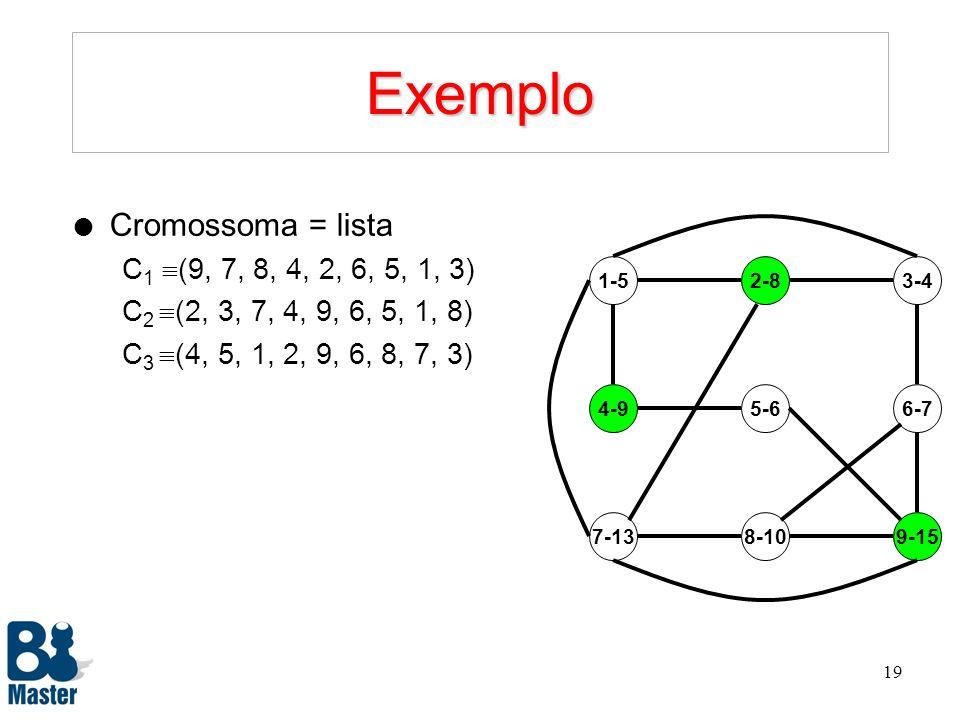 Exemplo Cromossoma = lista C1 (9, 7, 8, 4, 2, 6, 5, 1, 3)