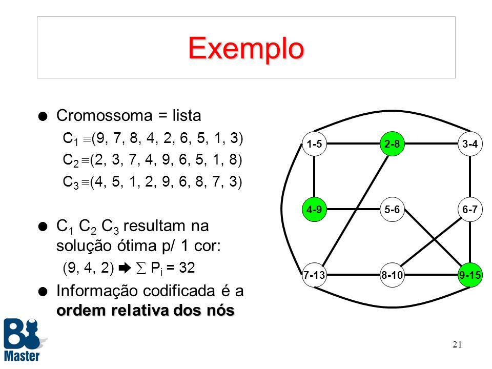 Exemplo Cromossoma = lista
