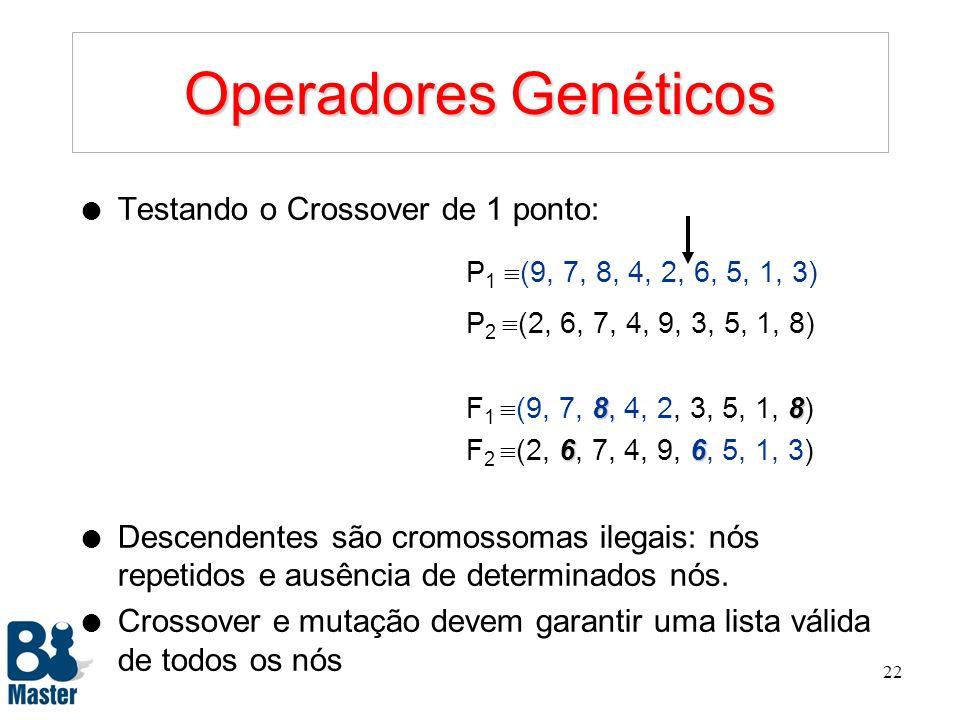 Operadores Genéticos Testando o Crossover de 1 ponto: