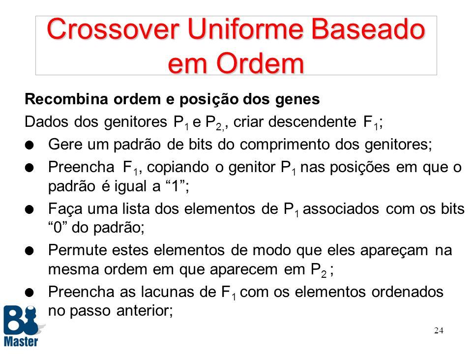 Crossover Uniforme Baseado em Ordem