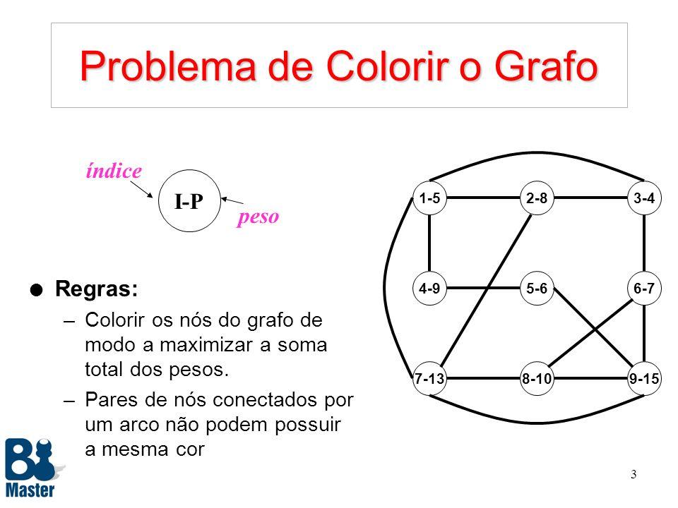 Problema de Colorir o Grafo