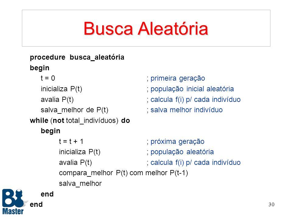 Busca Aleatória procedure busca_aleatória begin