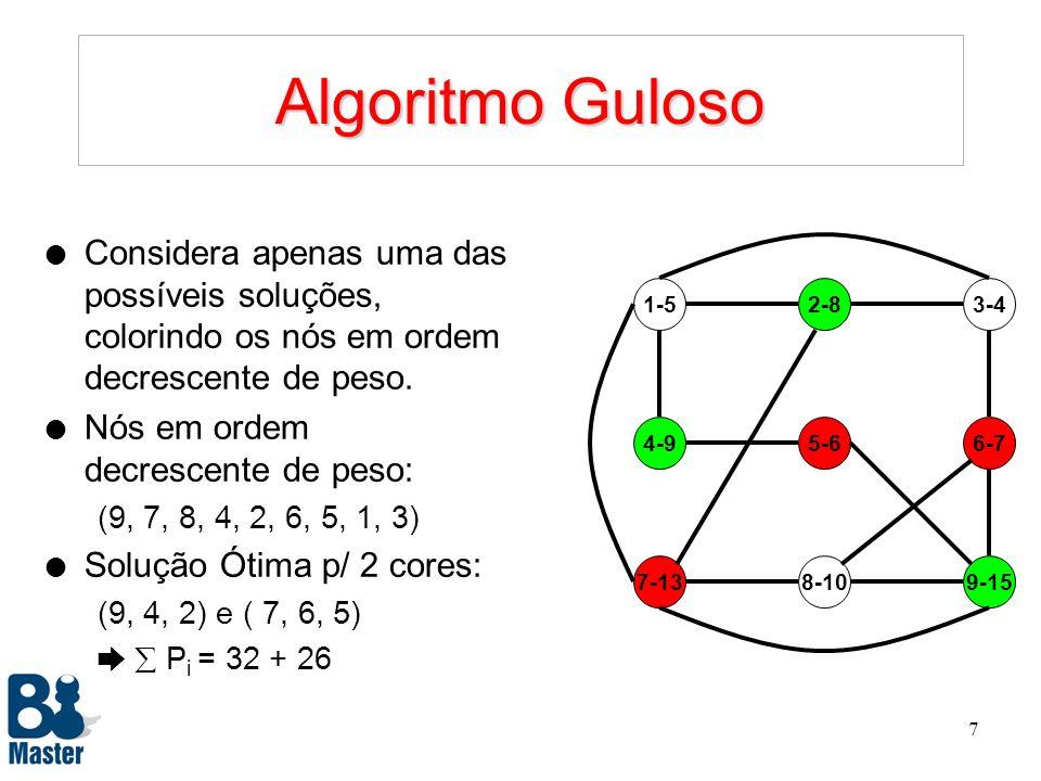 Algoritmo Guloso Considera apenas uma das possíveis soluções, colorindo os nós em ordem decrescente de peso.