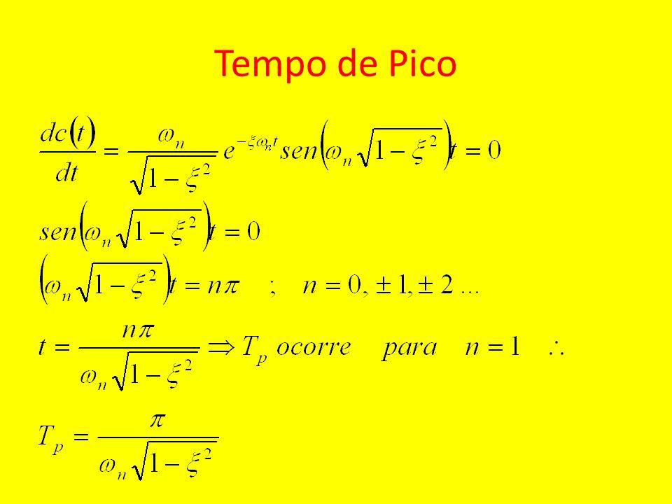 Tempo de Pico
