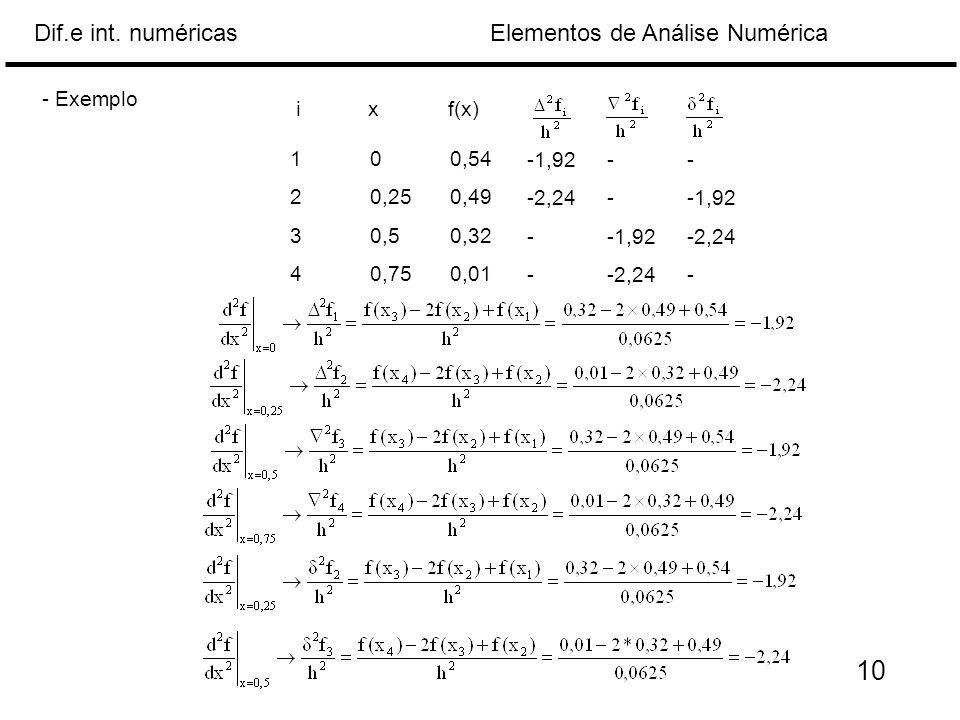 - Exemplo i. x. f(x) 1 0 0,54. 2 0,25 0,49. 3 0,5 0,32. 4 0,75 0,01. -1,92 - - -2,24 - -1,92.