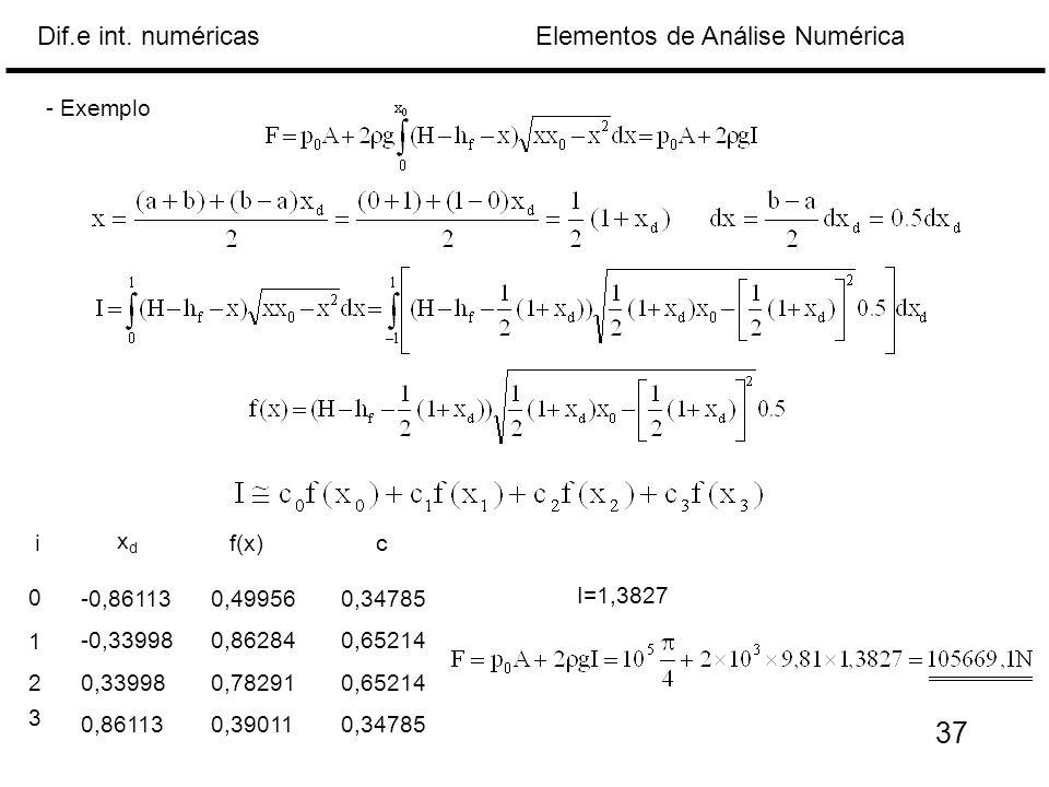 - Exemplo i. xd. f(x) c. -0,86113 0,49956 0,34785. -0,33998 0,86284 0,65214. 0,33998 0,78291 0,65214.