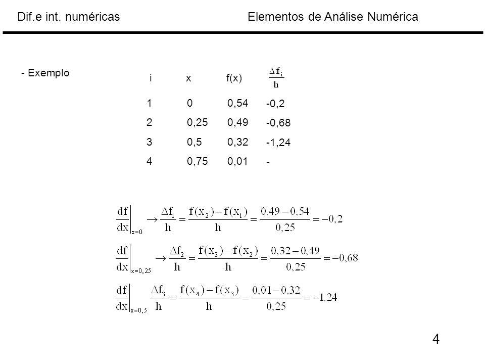 - Exemplo i x f(x) 1 0 0,54 2 0,25 0,49 3 0,5 0,32 4 0,75 0,01 -0,2 -0,68 -1,24 - 4