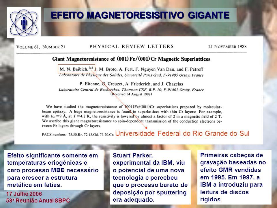 EFEITO MAGNETORESISITIVO GIGANTE