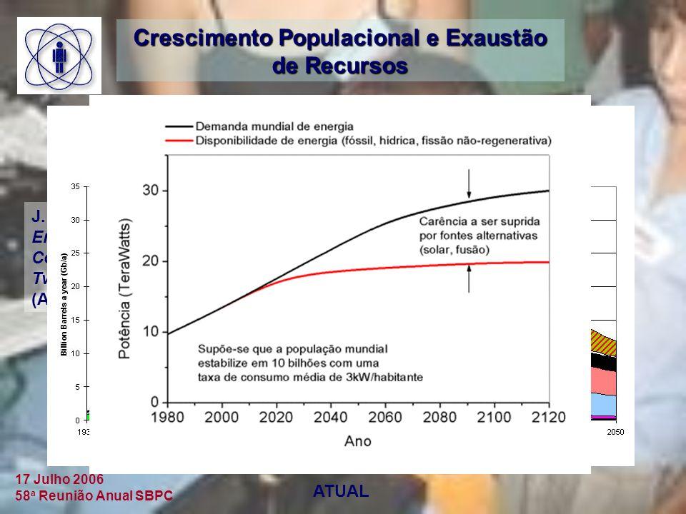 Crescimento Populacional e Exaustão de Recursos