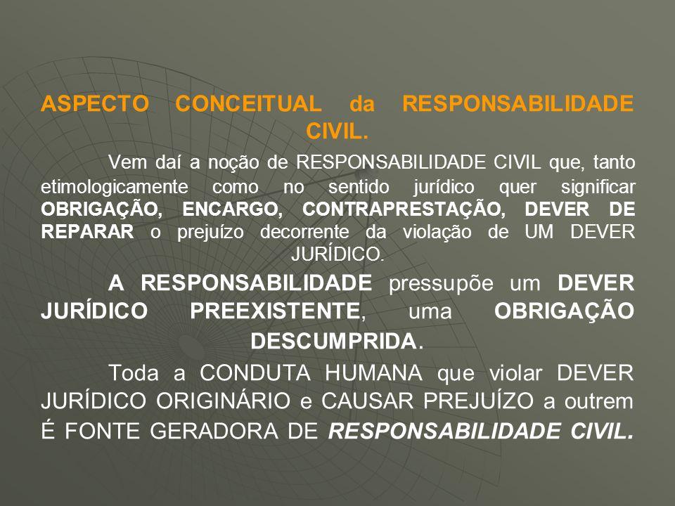 ASPECTO CONCEITUAL da RESPONSABILIDADE CIVIL