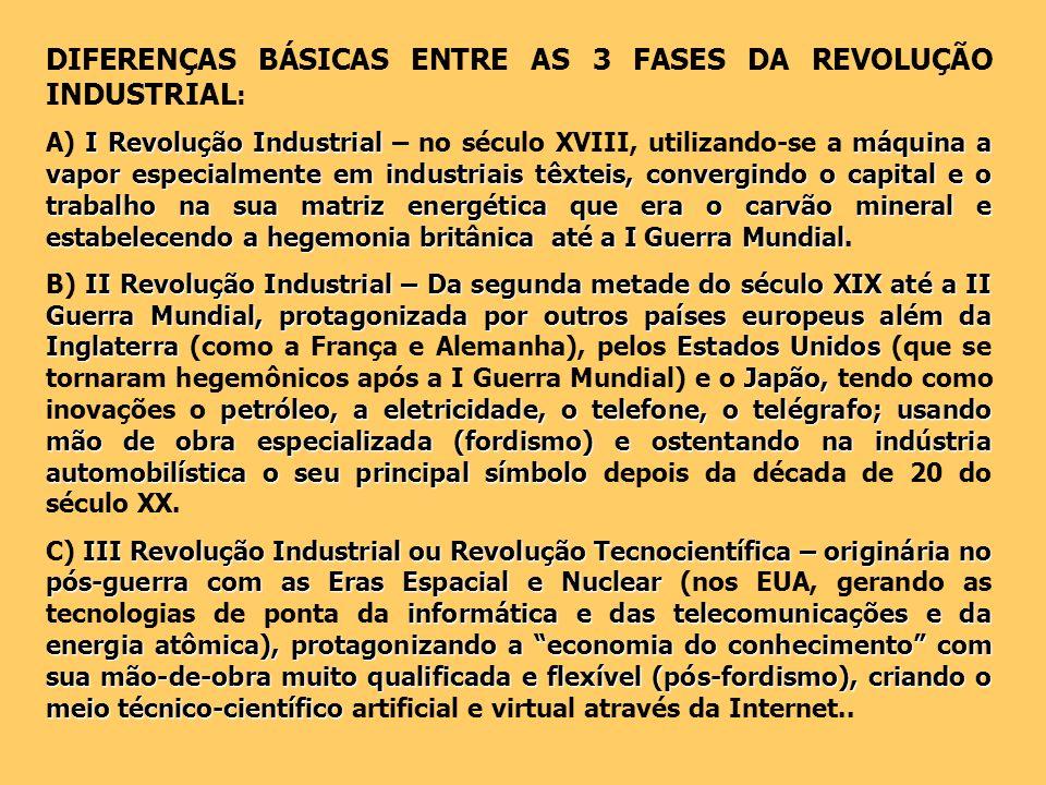 DIFERENÇAS BÁSICAS ENTRE AS 3 FASES DA REVOLUÇÃO INDUSTRIAL: