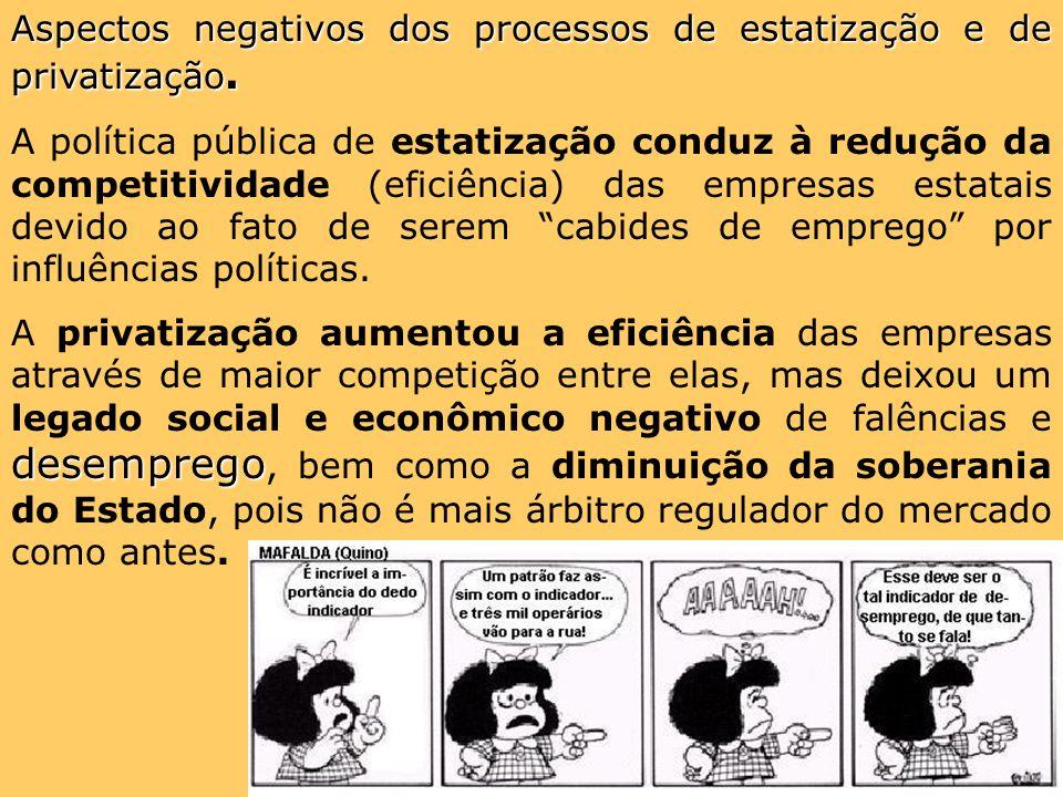 Aspectos negativos dos processos de estatização e de privatização.