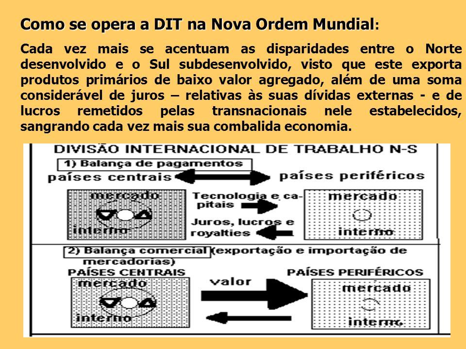 Como se opera a DIT na Nova Ordem Mundial: