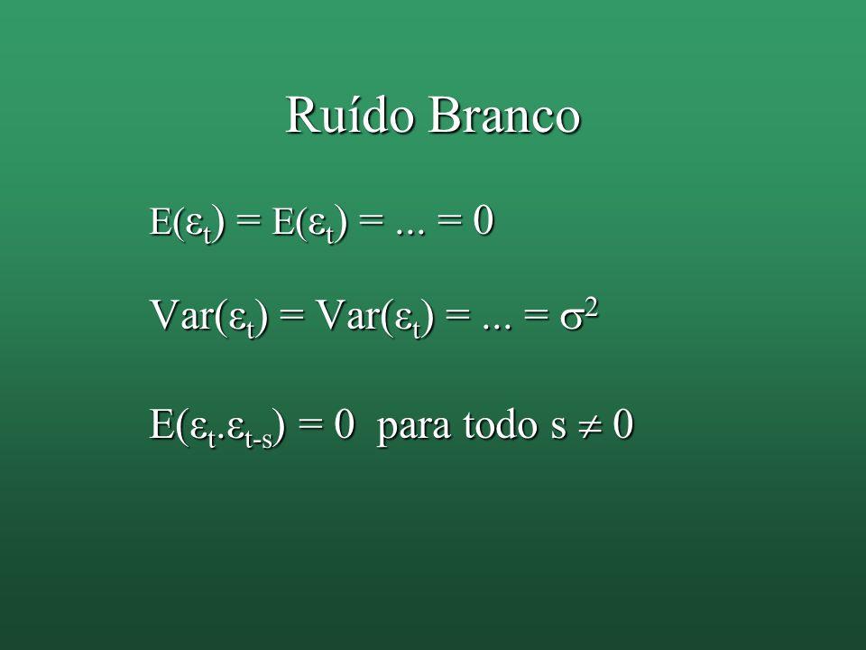 Ruído Branco Var(εt) = Var(εt) = ... = 2