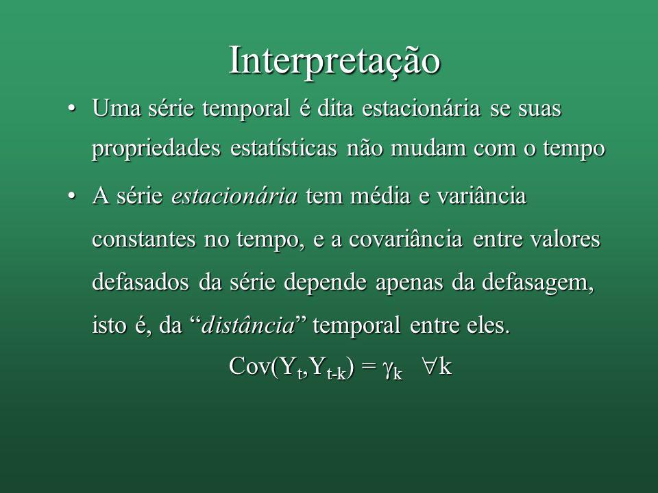 Interpretação Uma série temporal é dita estacionária se suas propriedades estatísticas não mudam com o tempo.