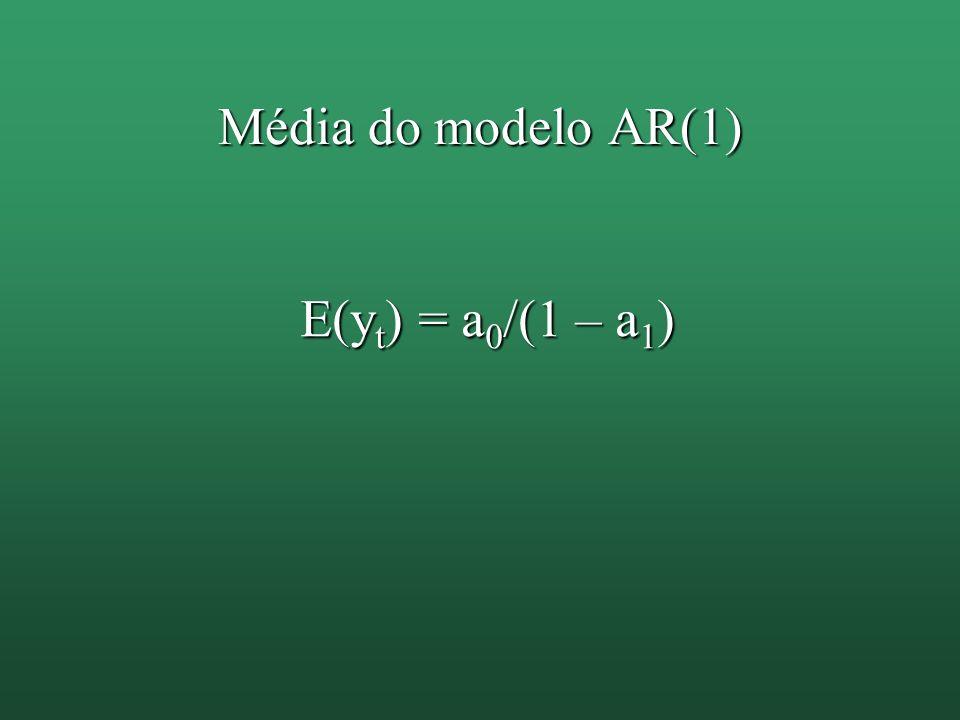 Média do modelo AR(1) E(yt) = a0/(1 – a1)