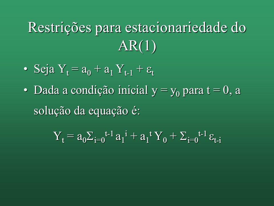 Restrições para estacionariedade do AR(1)
