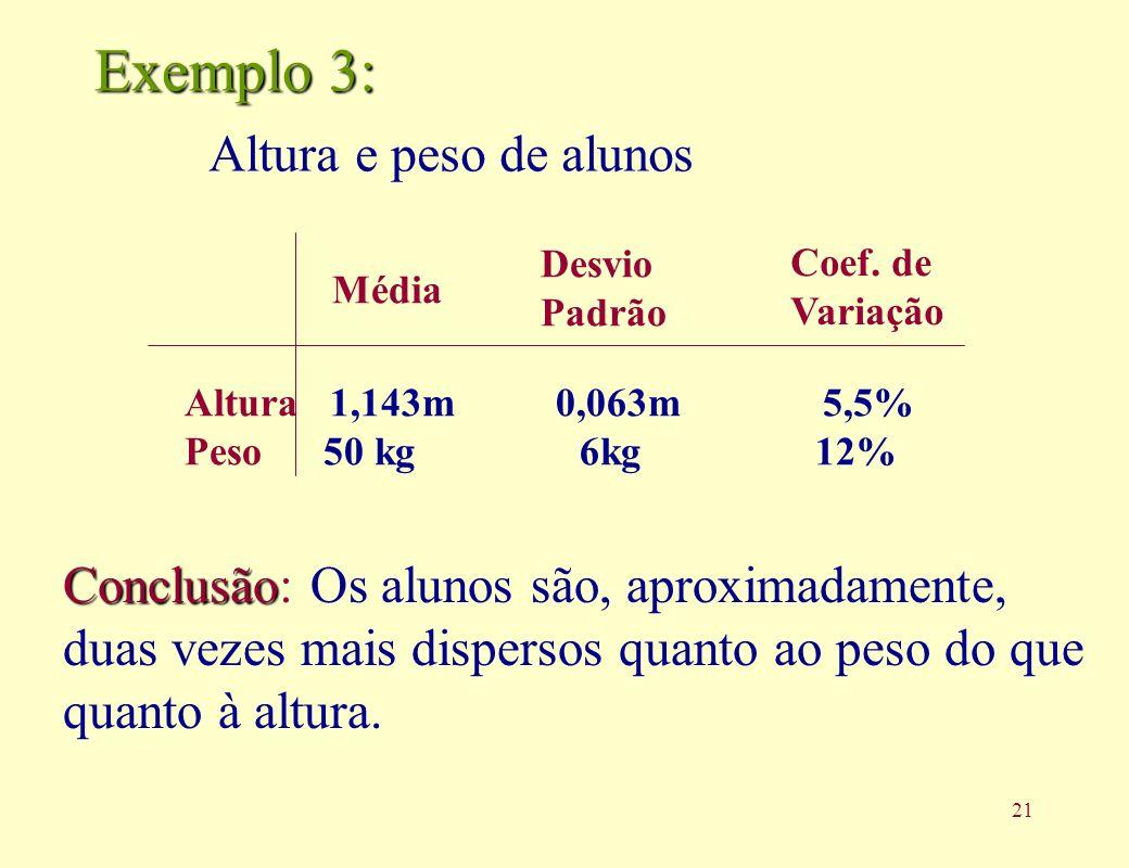 Exemplo 3: Altura e peso de alunos