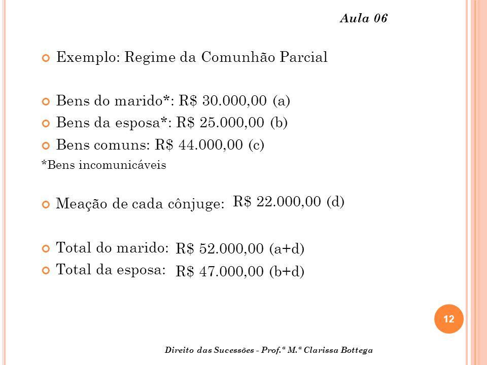 Exemplo: Regime da Comunhão Parcial Bens do marido*: R$ 30.000,00 (a)