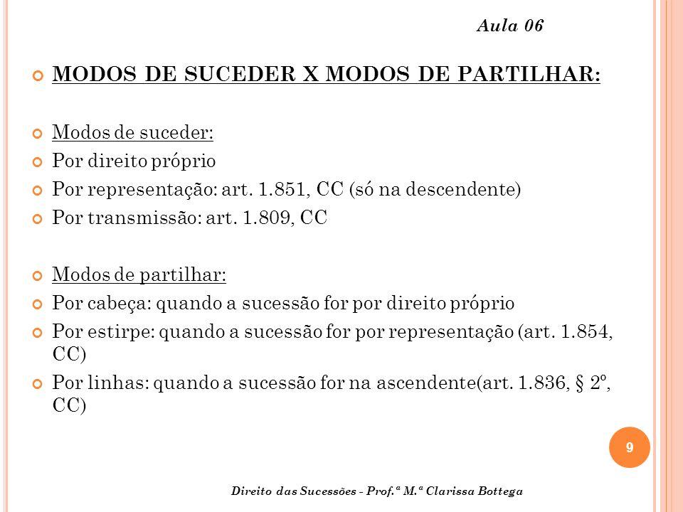 MODOS DE SUCEDER X MODOS DE PARTILHAR: