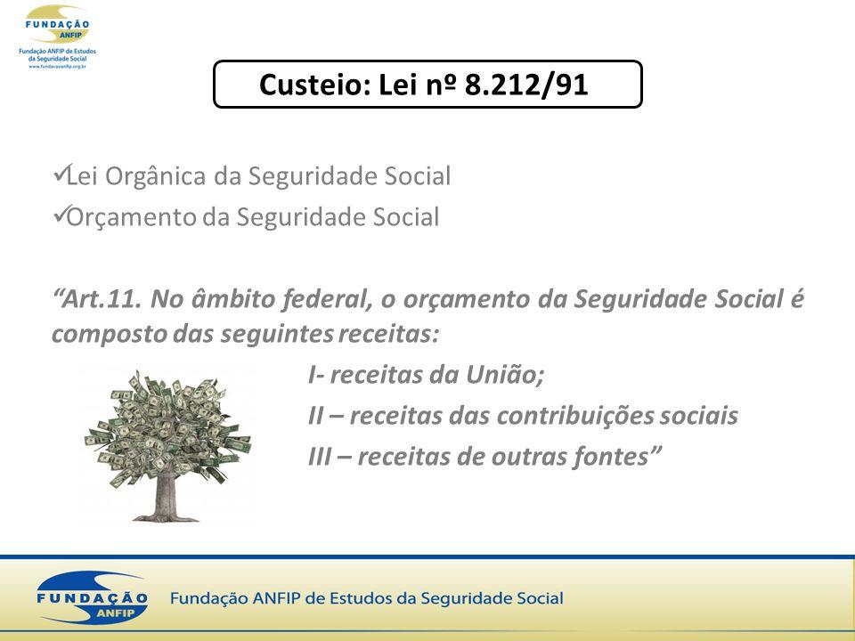Custeio: Lei nº 8.212/91 Lei Orgânica da Seguridade Social