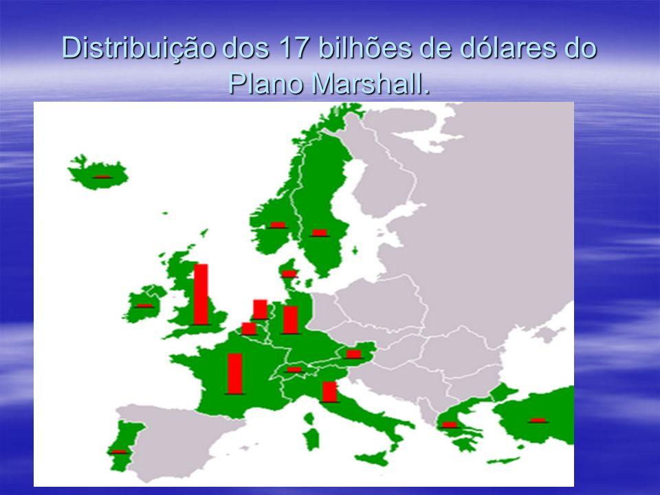 Distribuição dos 17 bilhões de dólares do Plano Marshall.