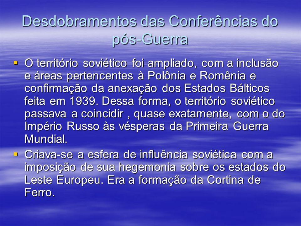 Desdobramentos das Conferências do pós-Guerra
