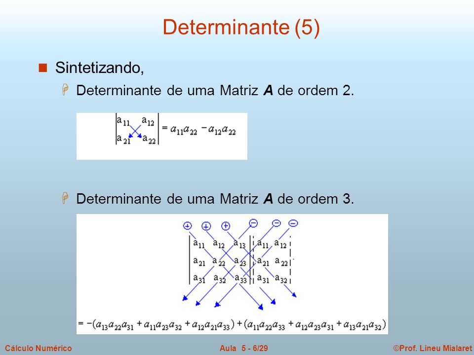 Determinante (5) Sintetizando,