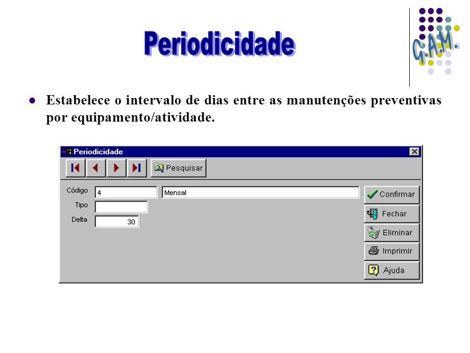 Periodicidade G.A.M.