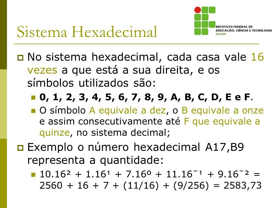Sistema Hexadecimal No sistema hexadecimal, cada casa vale 16 vezes a que está a sua direita, e os símbolos utilizados são: