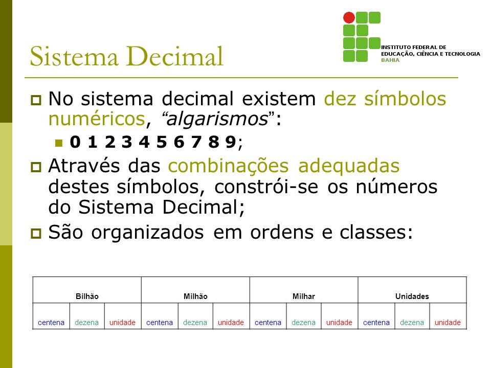 Sistema Decimal No sistema decimal existem dez símbolos numéricos, algarismos : 0 1 2 3 4 5 6 7 8 9;